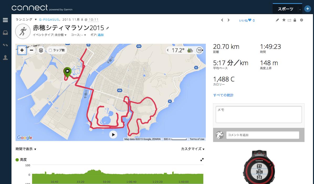 第5回赤穂シティマラソンの結果.png