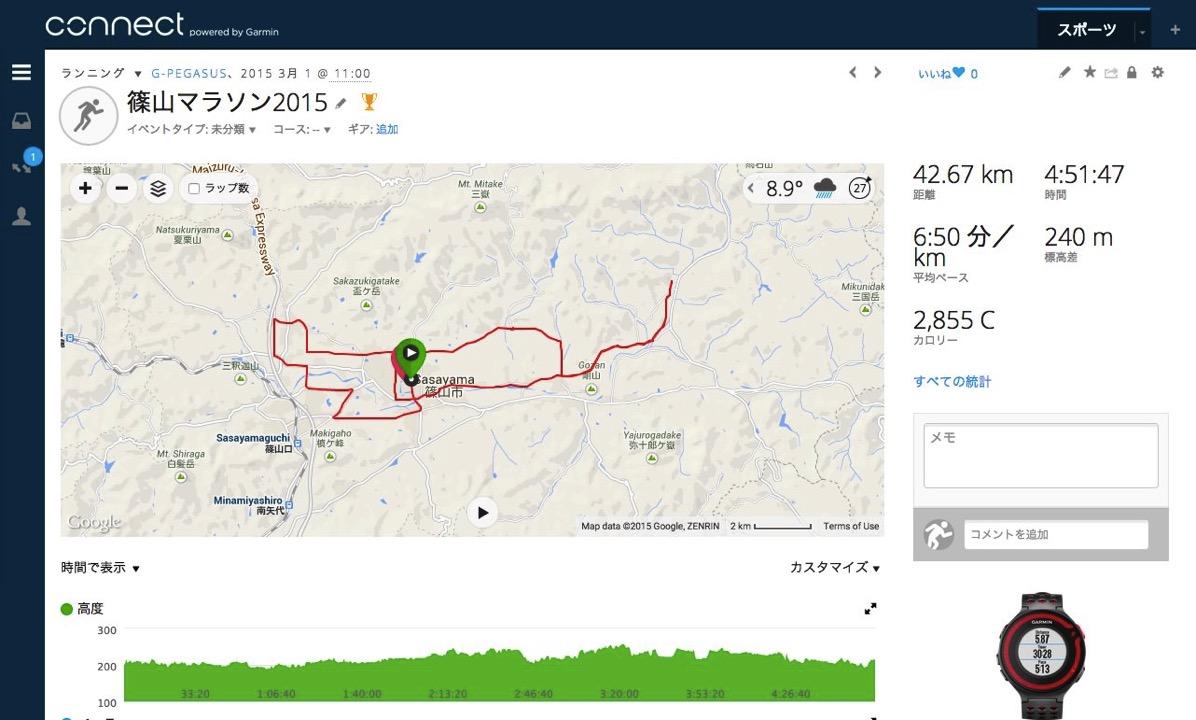 篠山マラソンのガーミンのログ
