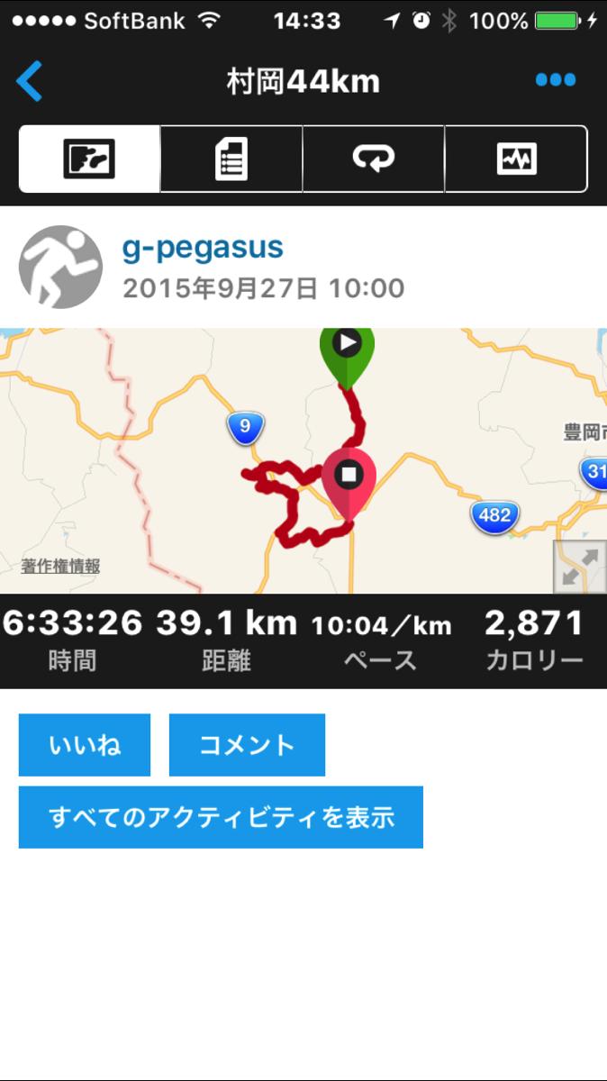 村岡ダブルフル44km